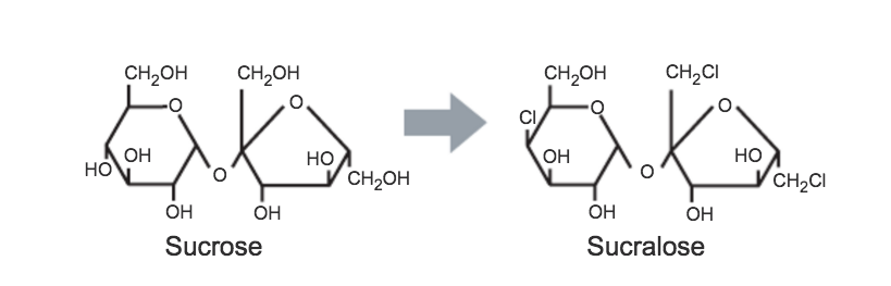 Conversion of Sucrose to Sucralose.